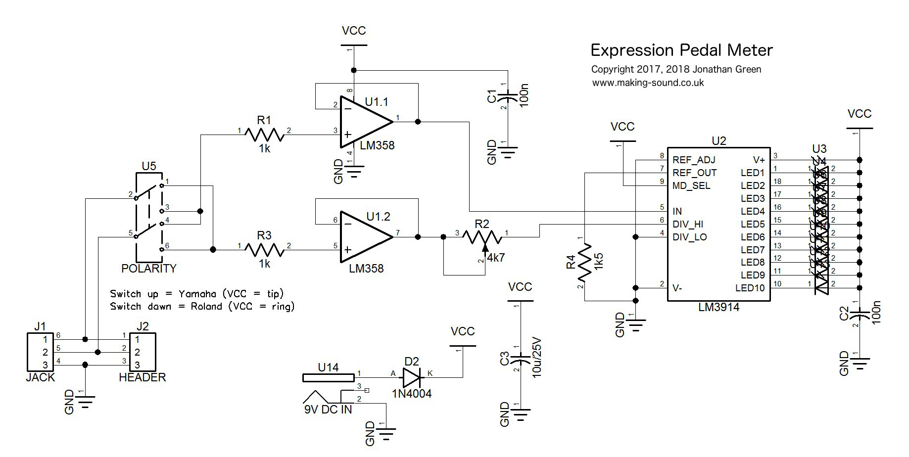 Expression Pedal Meter